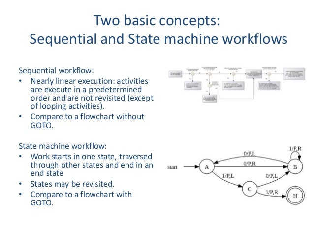 Two basic concepts: Sequential and State machine workflows Sequential workflow: • Nearly linear execution: activities are ...
