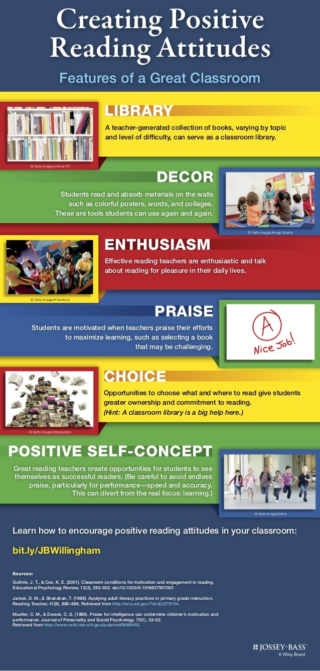 Learn how to encourage positive reading attitudes in your classroom: bit.ly/JBWillingham Sources: Guthrie, J. T., & Cox, K...