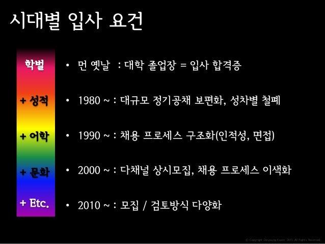 ⓒ Copyright Doyoung Kwon 2015 All Rights Reserved. 시대별 입사 요건 • 먼 옛날 : 대학 졸업장 = 입사 합격증 • 1980 ~ : 대규모 정기공채 보편화, 성차별 철폐 • 19...