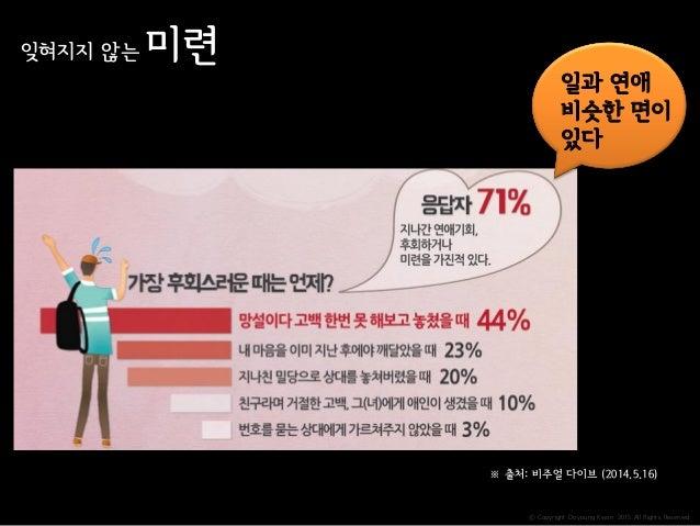 ⓒ Copyright Doyoung Kwon 2015 All Rights Reserved. 잊혀지지 않는 미련 ※ 출처: 비주얼 다이브 (2014.5.16) 일과 연애 비슷한 면이 있다