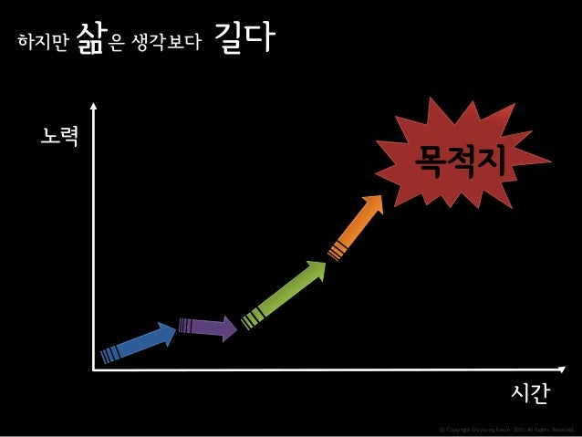 ⓒ Copyright Doyoung Kwon 2015 All Rights Reserved. 하지만 삶은 생각보다 길다 목적지 노력 시간
