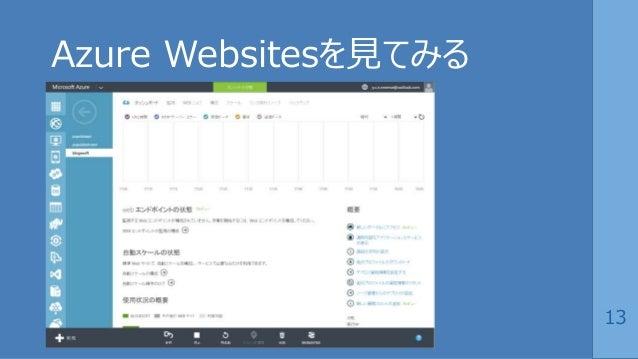 13 Azure Websitesを見てみる