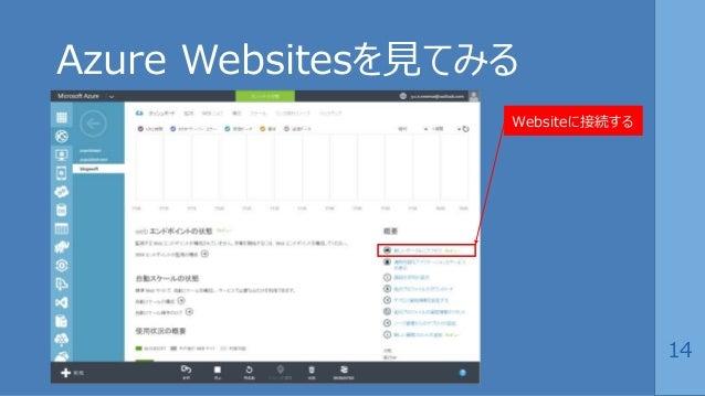 14 Azure Websitesを見てみる Websiteに接続する