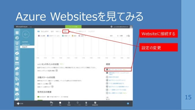 15 Azure Websitesを見てみる Websiteに接続する 設定の変更