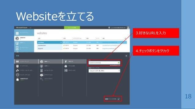 18 Websiteを立てる 3.好きなURLを入力 4.チェックボタンをクリック