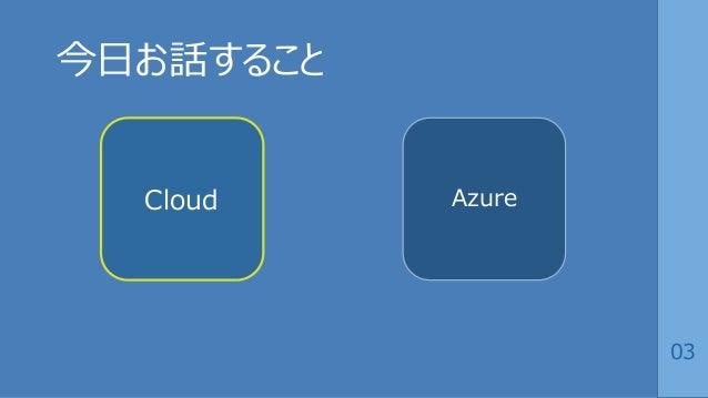 03 今日お話すること Cloud Azure