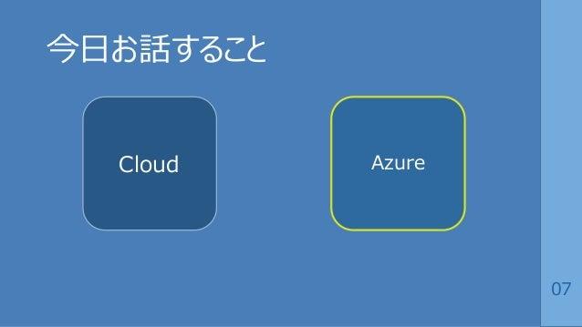 07 今日お話すること Cloud Azure