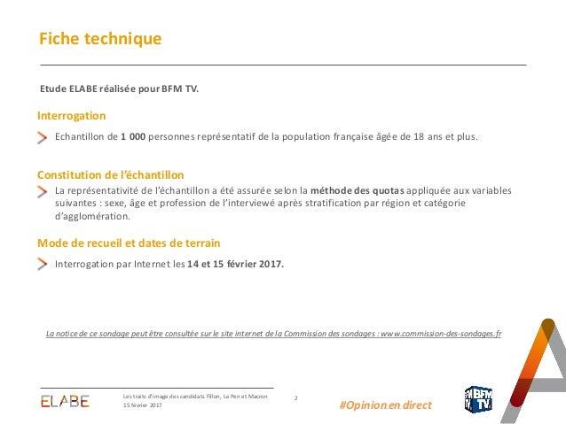 Fiche technique 2 15 février 2017 Les traits d'image des candidats Fillon, Le Pen et Macron Interrogation Constitution de ...