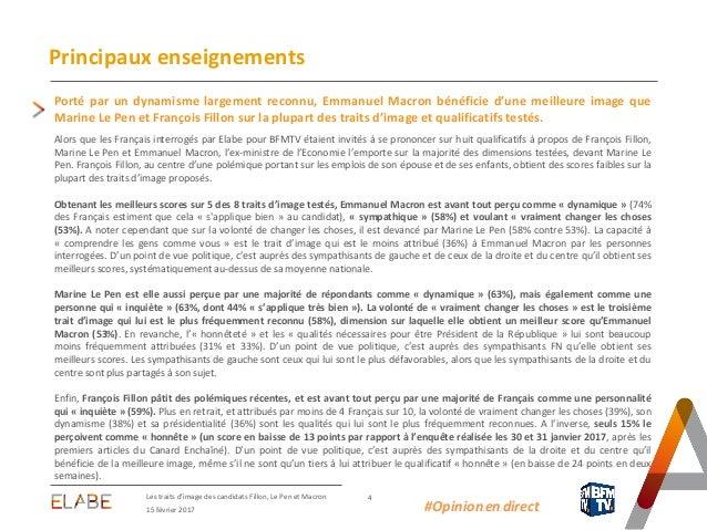 Principaux enseignements 4 Porté par un dynamisme largement reconnu, Emmanuel Macron bénéficie d'une meilleure image que M...