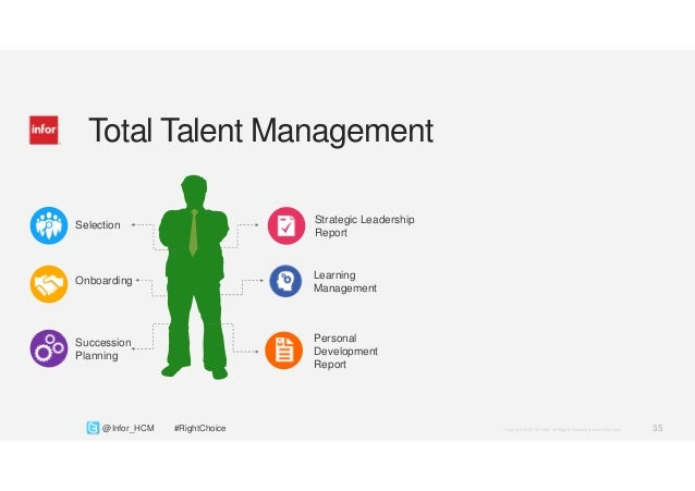 Time to get real about your talent selection technology