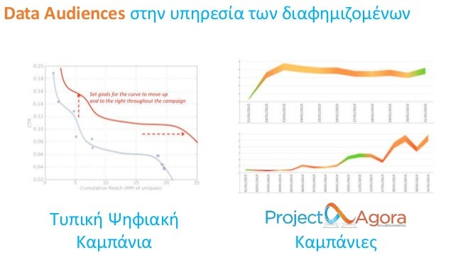 Project Agora Case Studies