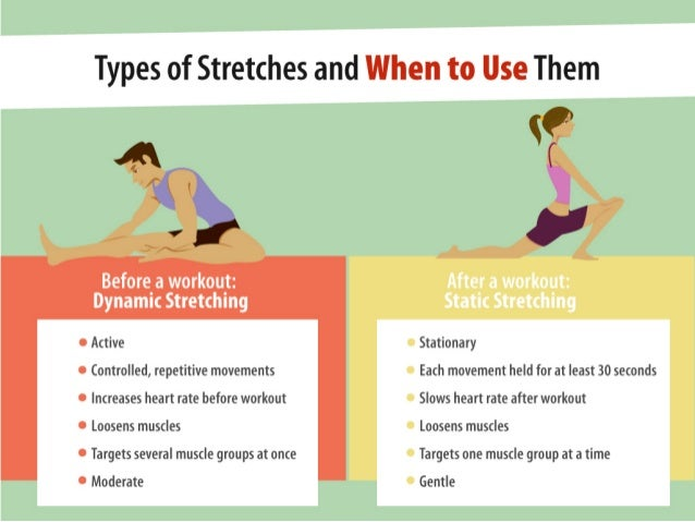 Types of Stretches and When
