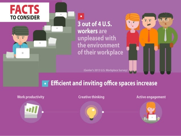 5 Ways to Boost Workplace Productivity