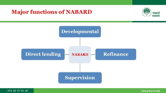 1503 Nabard System Of Rice Intensification In India