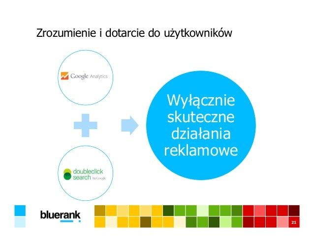 Zrozumienie i dotarcie do użytkowników 21 Wyłącznie skuteczne działania reklamowe
