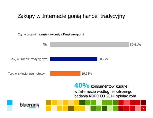 Zakupy w Internecie gonią handel tradycyjny 3 50,41% 30,22% 19,38% Nie Tak, w sklepie tradycyjnym Tak, w sklepie interneto...