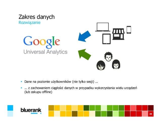 Dane na poziomie użytkowników (nie tylko sesji) ... ... z zachowaniem ciągłości danych w przypadku wykorzystania wielu urz...