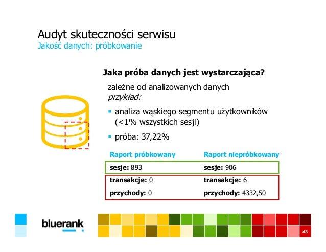 Audyt skuteczności serwisu Jaka próba danych jest wystarczająca? zależne od analizowanych danych przykład: analiza wąskieg...
