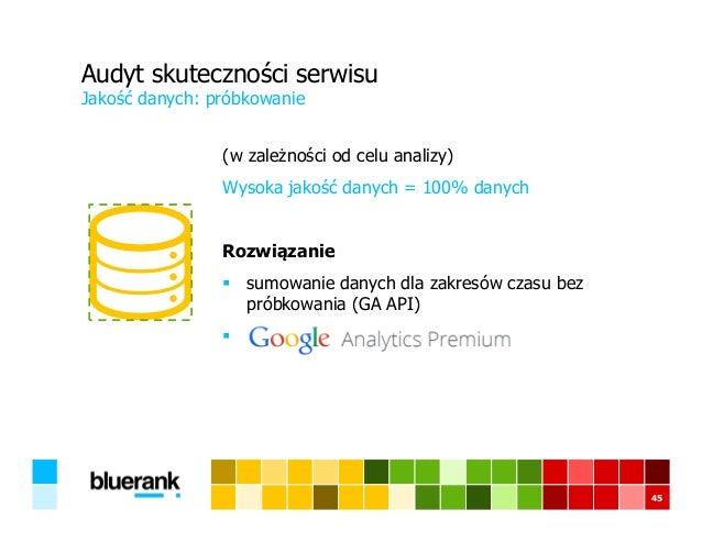 Audyt skuteczności serwisu (w zależności od celu analizy) Wysoka jakość danych = 100% danych Rozwiązanie sumowanie danych ...