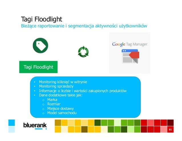 51 Tagi Floodlight Bieżące raportowanie i segmentacja aktywności użytkowników Tagi Floodlight • Monitoring kliknięć w witr...