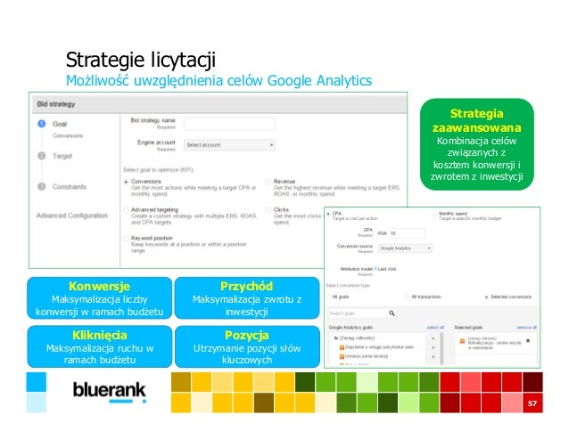 57 Strategie licytacji Możliwość uwzględnienia celów Google Analytics Konwersje Maksymalizacja liczby konwersji w ramach b...