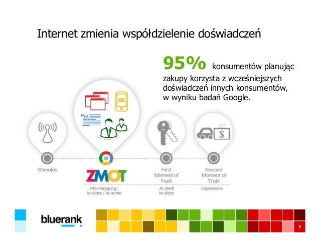 Internet zmienia współdzielenie doświadczeń 7 95% konsumentów planując zakupy korzysta z wcześniejszych doświadczeń innych...