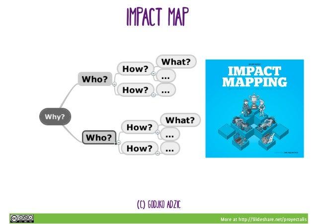 More at http://Slideshare.net/proyectalis impact map (C) godjko adzic