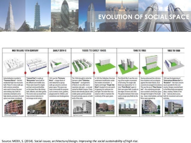 150316 high rise design for Architectural design problems