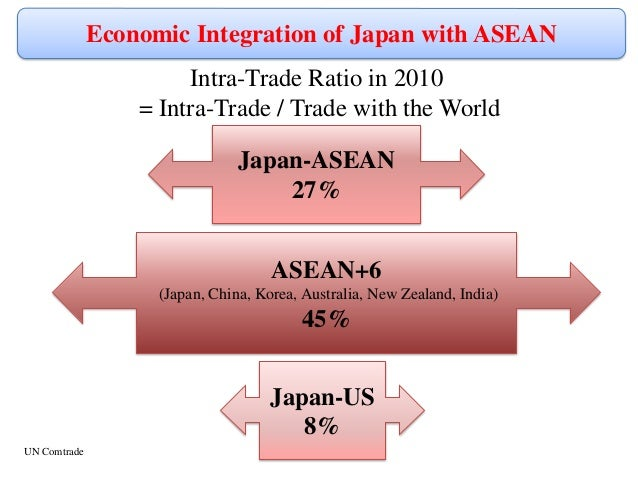 beec 2014 asean integration Beyond asean's own regional integration plans, and is importantly noted  well  as its asian infrastructure investment bank (aiib) in 2013-2014  however, in  the past two years, japan has been trying to beef up its role as a.