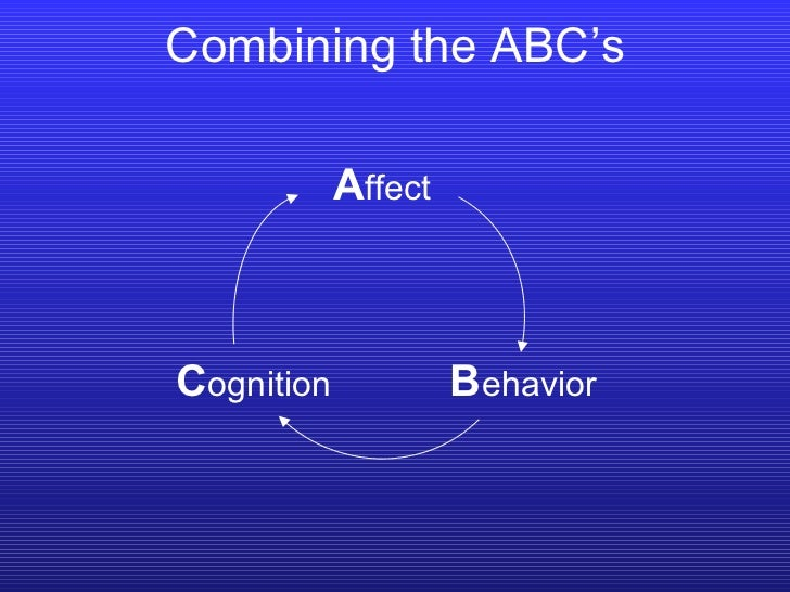 Combining the ABC's A ffect B ehavior C ognition