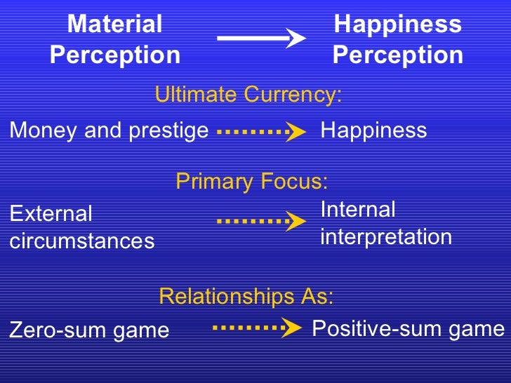 Money and prestige Happiness External  circumstances Internal interpretation Material Perception Happiness Perception Zero...