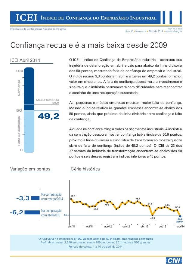 O ICEI varia no intervalo 0 a 100. Valores acima de 50 indicam empresários confiantes. Perfil da amostra: 2.346 empresas, ...