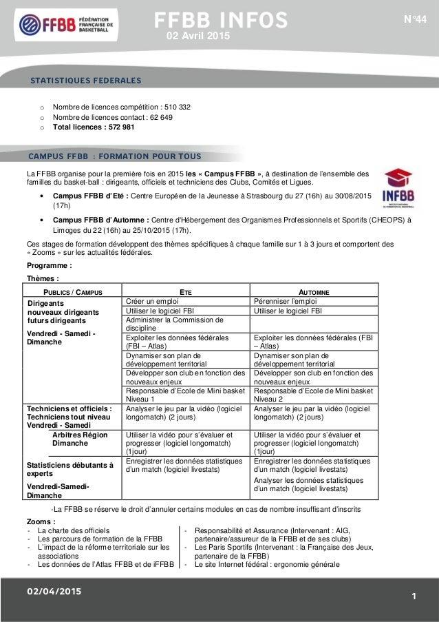 02/04/2015 1 1/Résultats des Equipes de France : o Nombre de licences compétition : 510 332 o Nombre de licences contact :...