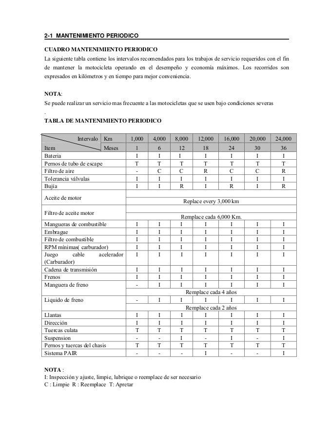 Manual de servicio de suzuki best 125