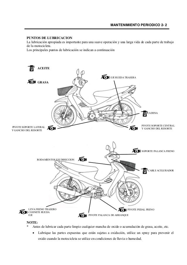 manual de servicio de suzuki best 125 rh slideshare net