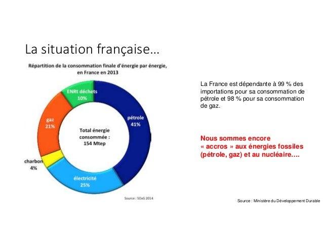 La situation française… La France est dépendante à 99 % des importations pour sa consommation de pétrole et 98 % pour sa c...