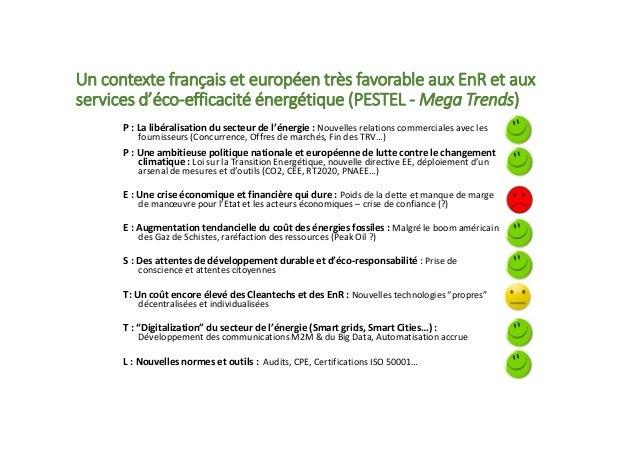 Un contexte français et européen très favorable aux EnR et aux services d'éco-efficacité énergétique (PESTEL - Mega Trends...