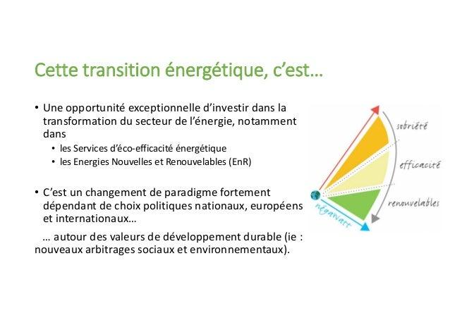 Cette transition énergétique, c'est… • Une opportunité exceptionnelle d'investir dans la transformation du secteur de l'én...