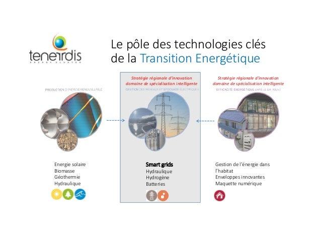 Le pôle des technologies clés de la Transition Energétique Gestion de l'énergie dans l'habitat Enveloppes innovantes Maque...