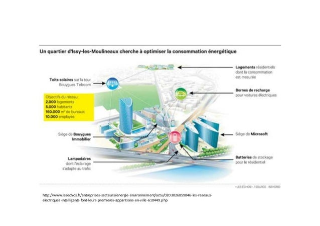 http://www.lesechos.fr/entreprises-secteurs/energie-environnement/actu/0203026859846-les-reseaux- electriques-intelligents...