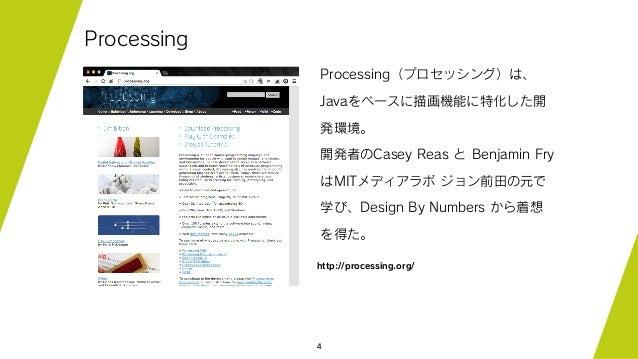 Sfc デザイン言語ws(電子工作)第 回「pcとの連携・音」