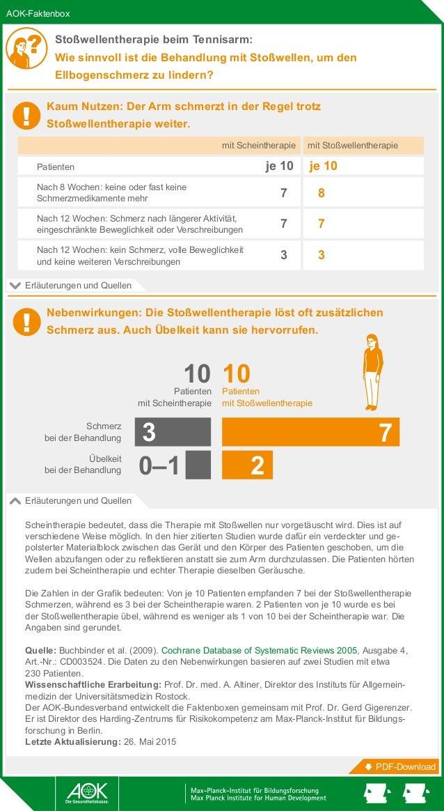 AOK-Faktenboxen: Klare und verständliche Informationen