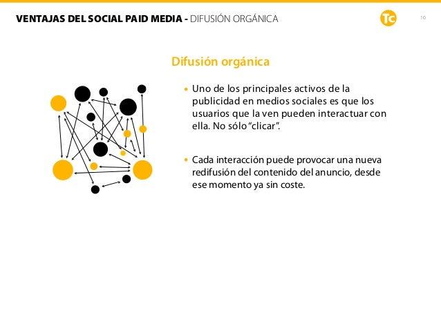 Difusión orgánica • Uno de los principales activos de la publicidad en medios sociales es que los usuarios que la ven pued...