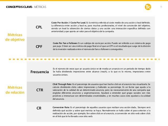 15CONCEPTOS CLAVE- MÉTRICAS Coste Por Acción // Coste Por Lead. Es la métrica referida al coste medio de una acción o lead...