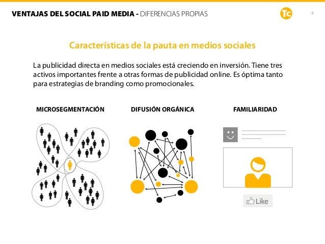 Características de la pauta en medios sociales La publicidad directa en medios sociales está creciendo en inversión. Tiene...