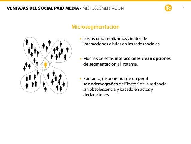 Microsegmentación • Los usuarios realizamos cientos de interacciones diarias en las redes sociales. • Muchas de estas inte...