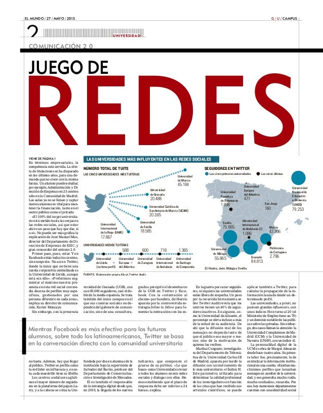 EL MUNDO / 27 / MAYO / 2015 G / U / CAMPUS 2 UNIVERSIDAD versidad de Granada (UGR), con casi 85.000 seguidores, casi el do...