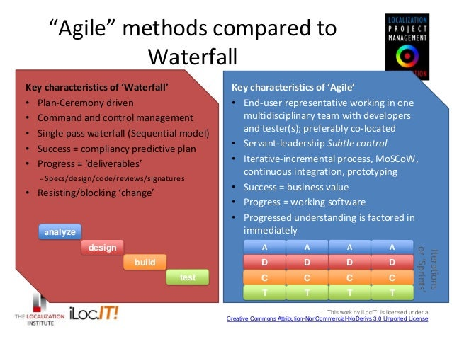 How agile helps localization with an old dilema for Agile compared to waterfall