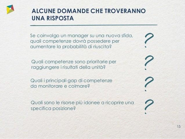 17 OUTPUT COMPETENCE POSITION SYSTEM PIANI DI SVILUPPO INDIVIDUALI PUNTI DI FORZA E AREE DI MIGLIORAMENTO FORMAZIONE DI TE...