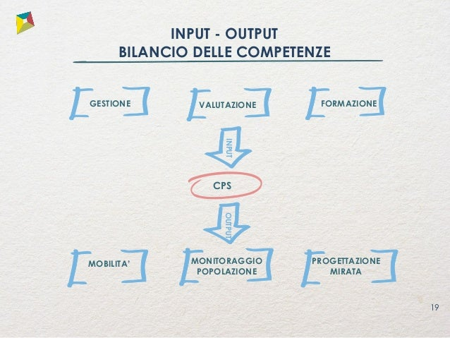 Competencies Positioning System